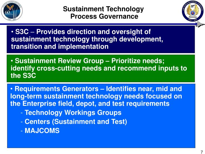 Sustainment Technology