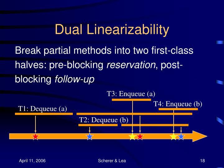 Dual Linearizability
