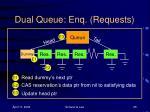 dual queue enq requests