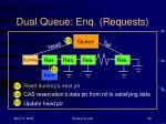 dual queue enq requests1