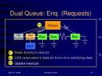 dual queue enq requests2