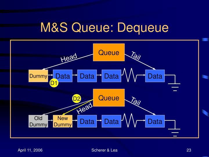 M&S Queue: Dequeue