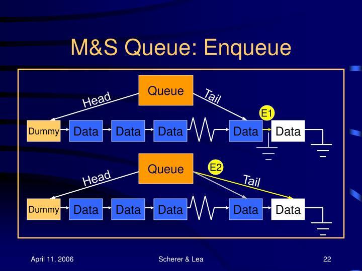 M&S Queue: Enqueue