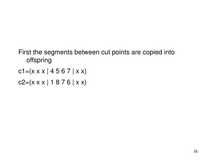 First the segments between cut points are copied into offspring