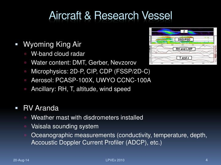 Aircraft & Research Vessel