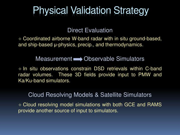 Physical Validation Strategy