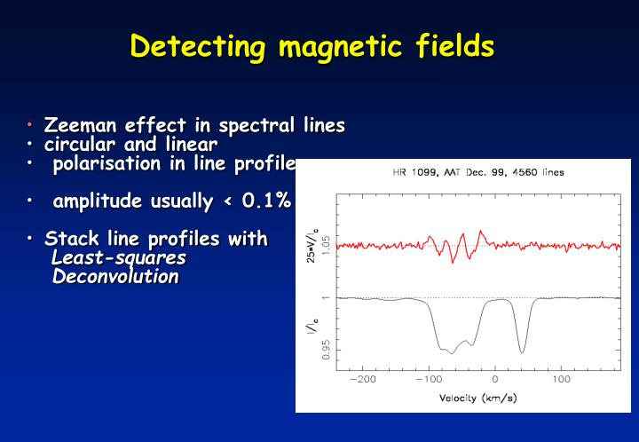 Detecting magnetic fields