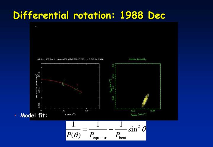 Differential rotation: 1988 Dec