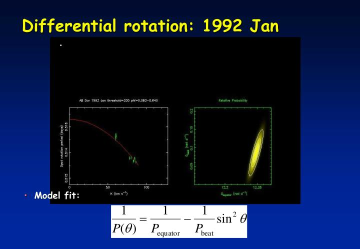 Differential rotation: 1992 Jan