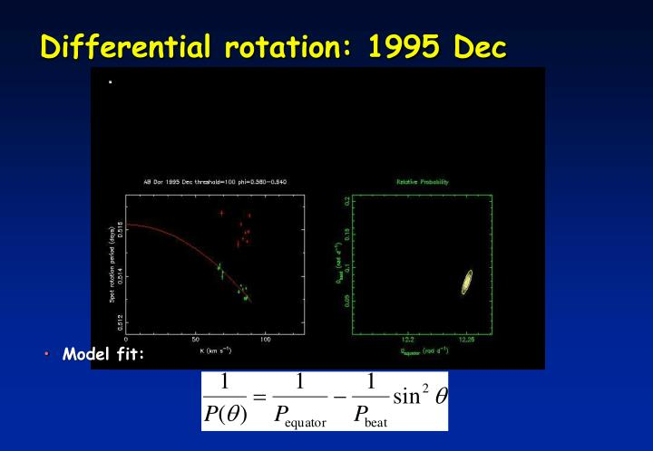Differential rotation: 1995 Dec