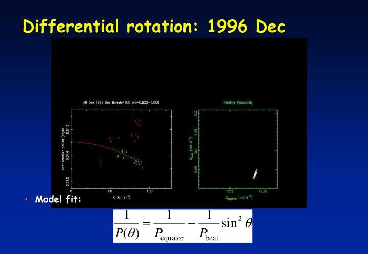 Differential rotation: 1996 Dec