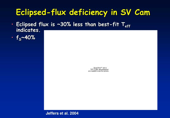 Eclipsed-flux deficiency in SV Cam
