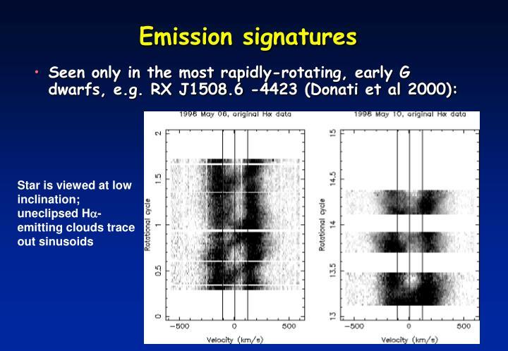 Emission signatures