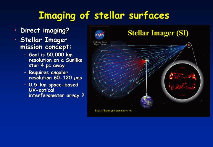 Imaging of stellar surfaces
