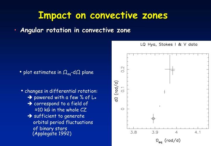 Impact on convective zones
