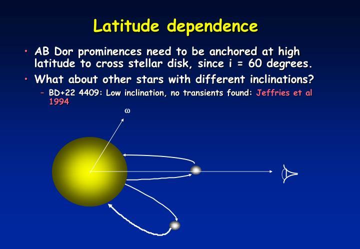 Latitude dependence