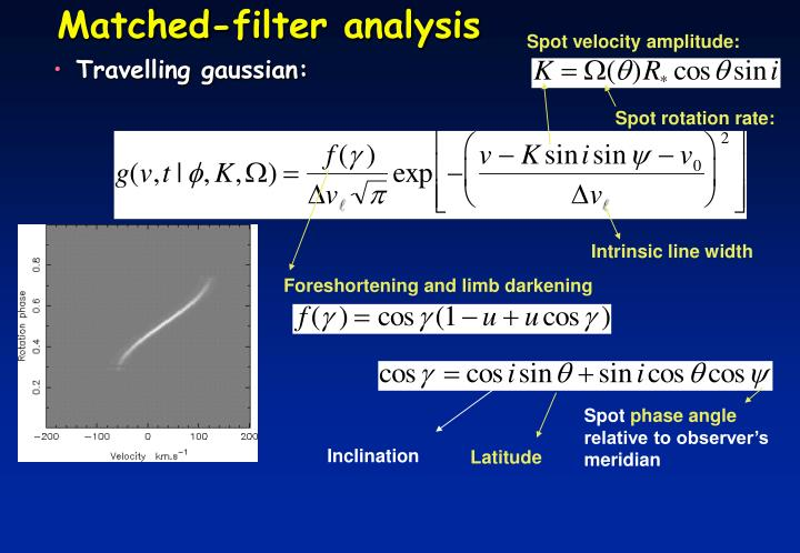 Spot velocity amplitude: