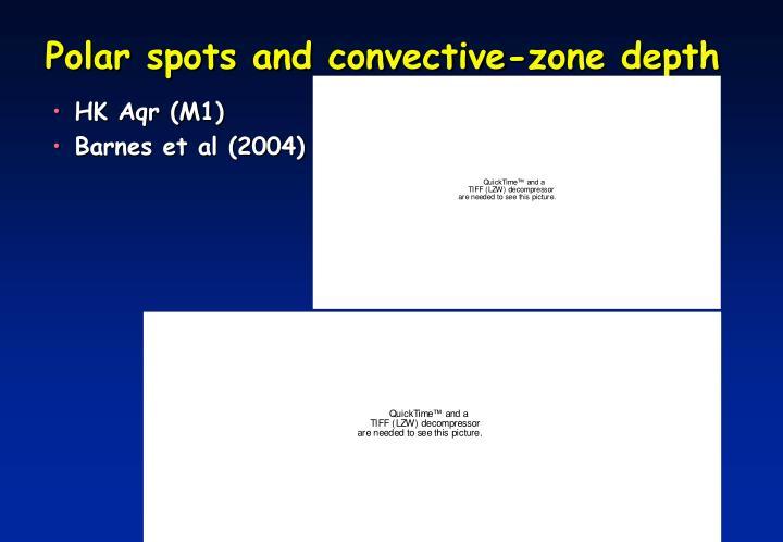 Polar spots and convective-zone depth