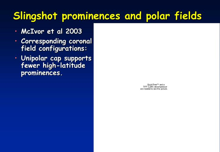 Slingshot prominences and polar fields