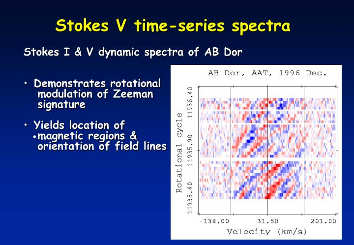 Stokes V time-series spectra
