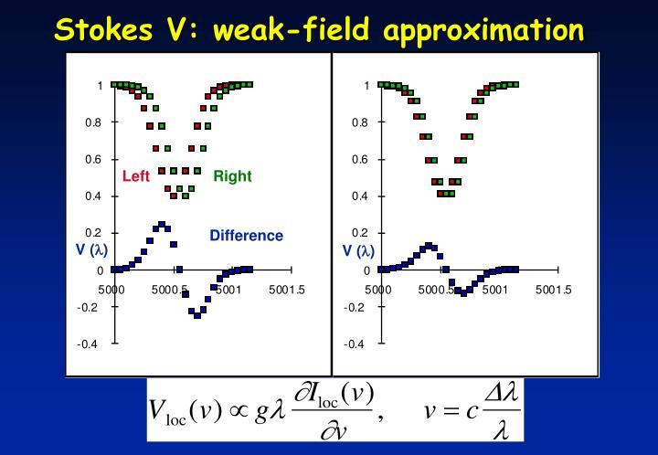 Stokes V: weak-field approximation