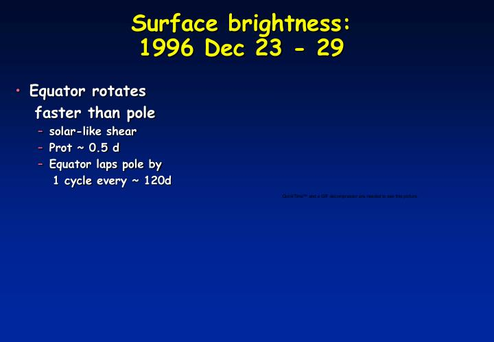 Surface brightness: