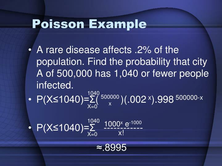 Poisson Example