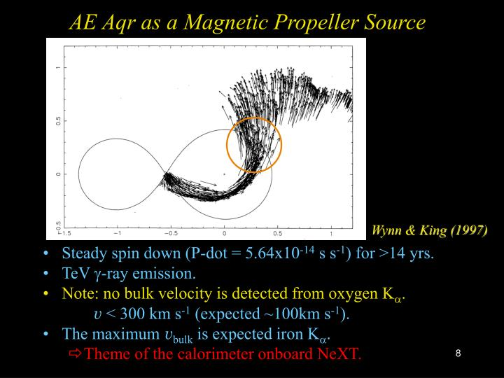 AE Aqr as a Magnetic Propeller Source