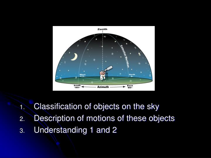 Classification of objects on the sky