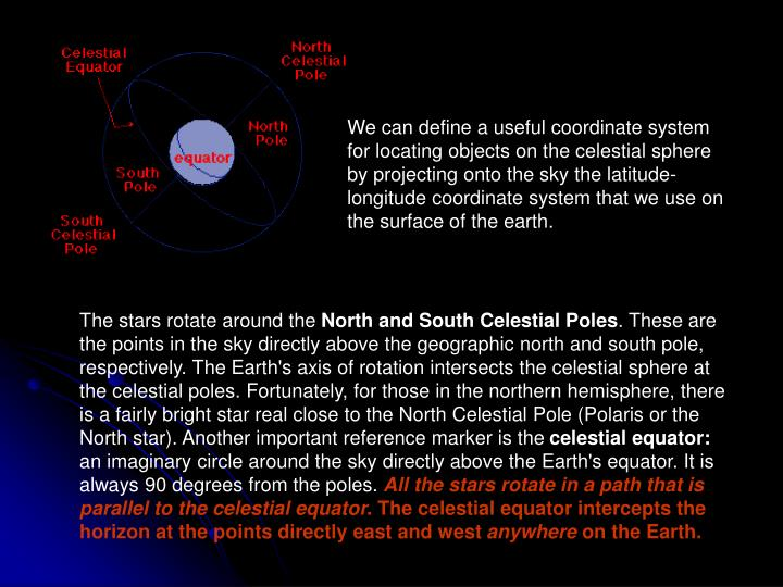 We can define a useful coordinate system for locating objects on the celestial sphere by projecting onto the sky the latitude-longitude coordinate system that we use on the surface of the earth.