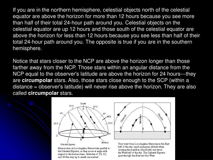If you are in the northern hemisphere, celestial objects north of the celestial equator are above the horizon for more than 12 hours because you see more than half of their total 24-hour path around you. Celestial objects on the celestial equator are up 12 hours and those south of the celestial equator are above the horizon for less than 12 hours because you see less than half of their total 24-hour path around you. The opposite is true if you are in the southern hemisphere.