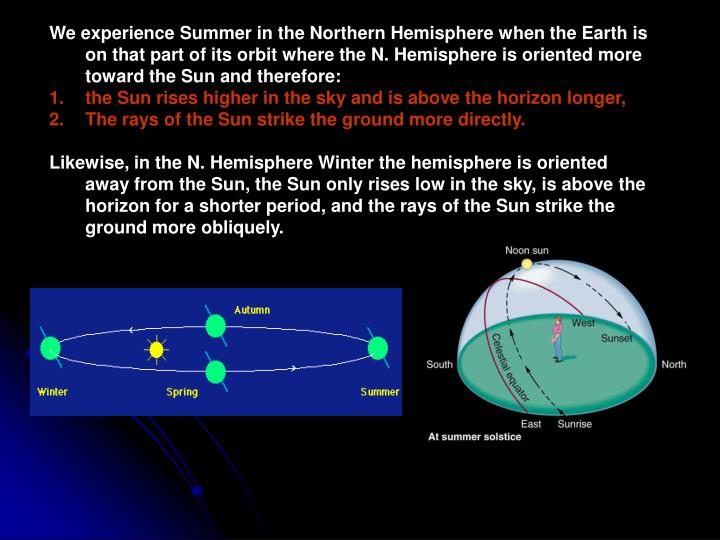 We experience Summer in the Northern Hemisphere when the Earth is on that part of its orbit where the N. Hemisphere is oriented more toward the Sun and therefore: