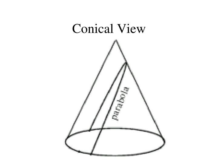 Conical View