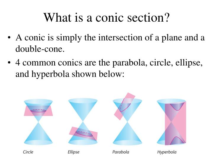 What is a conic section?