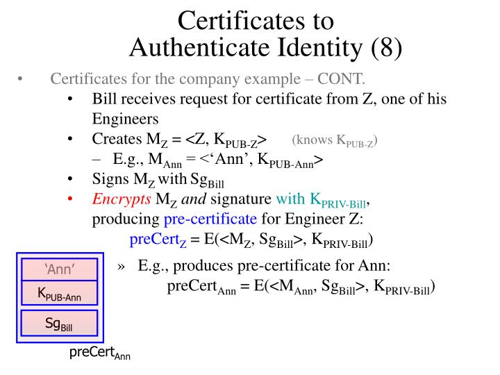 Certificates to
