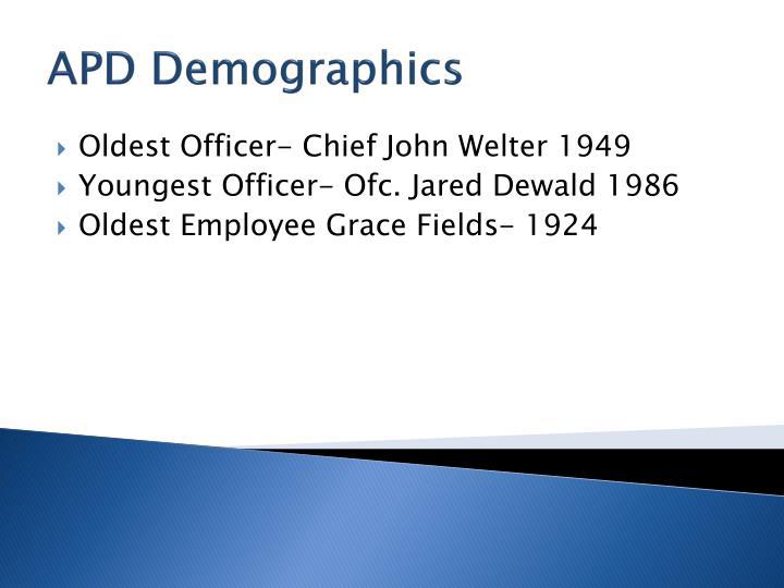 APD Demographics