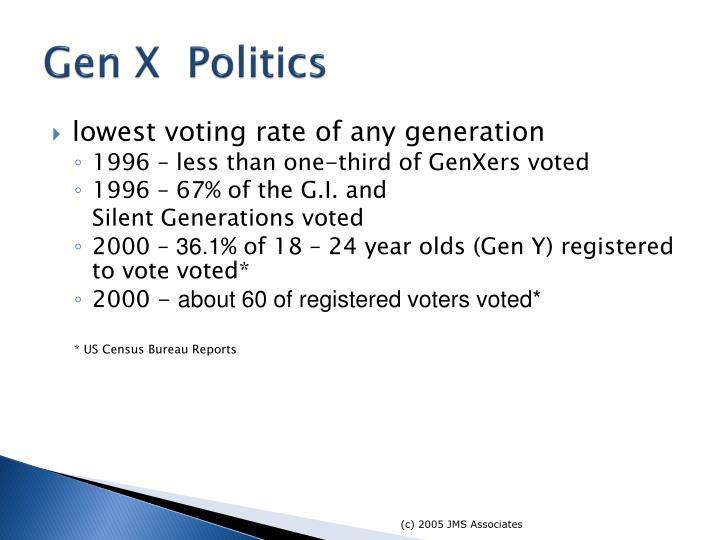 Gen X  Politics