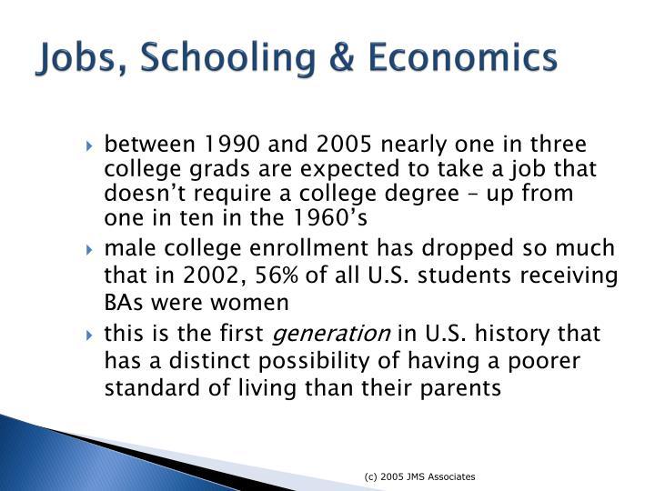 Jobs, Schooling & Economics