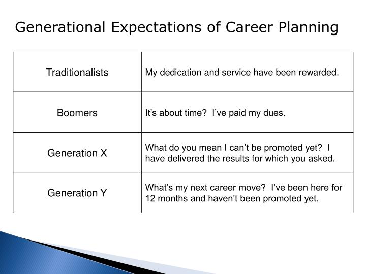 Generational Expectations of Career Planning