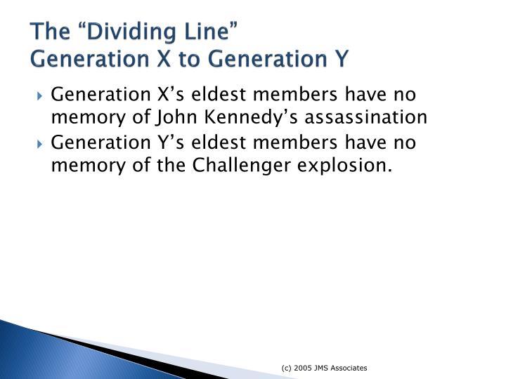 """The """"Dividing Line"""""""