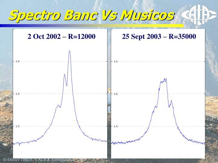 Spectro Banc Vs Musicos