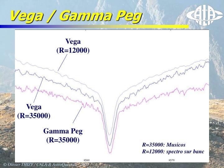 Vega / Gamma Peg
