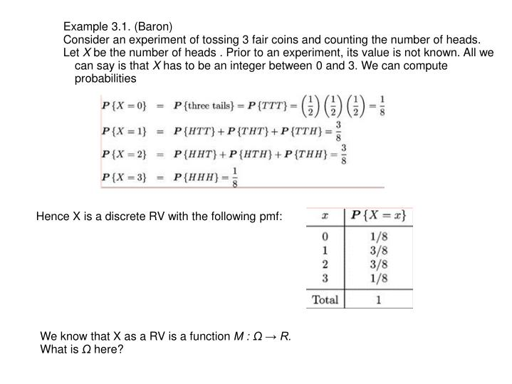 Example 3.1. (Baron)