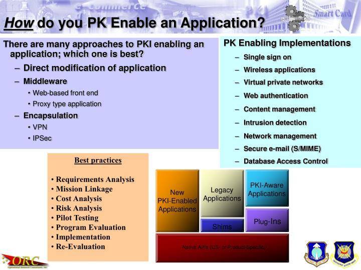 PKI-Aware