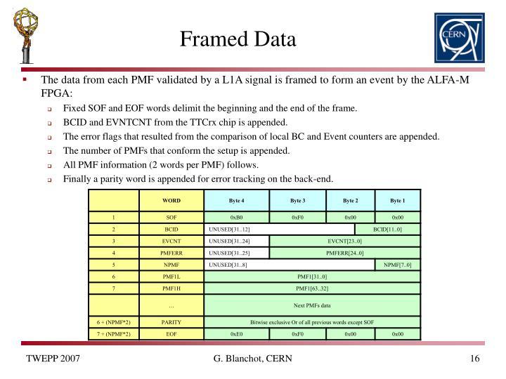 Framed Data