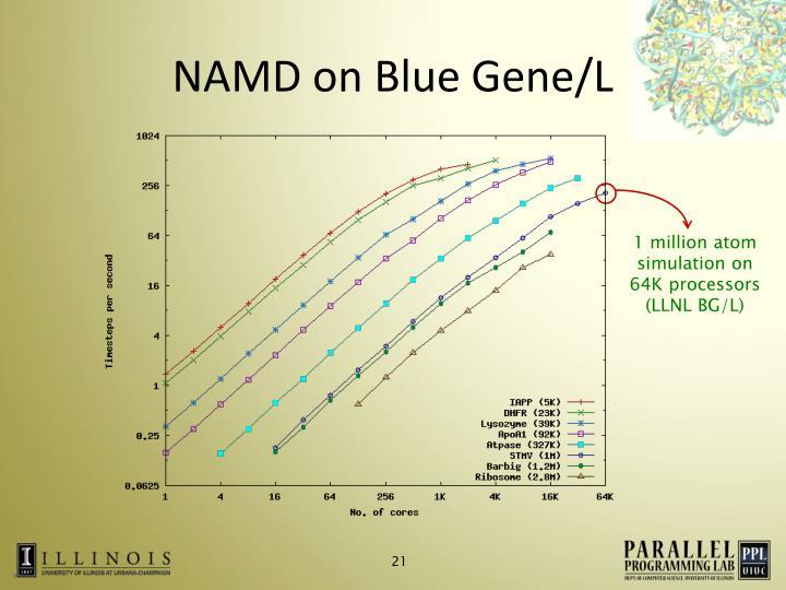 NAMD on Blue Gene/L