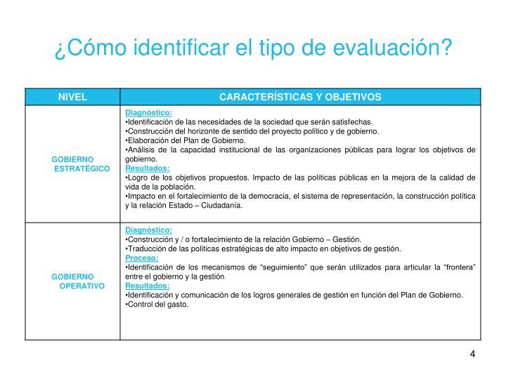 ¿Cómo identificar el tipo de evaluación?
