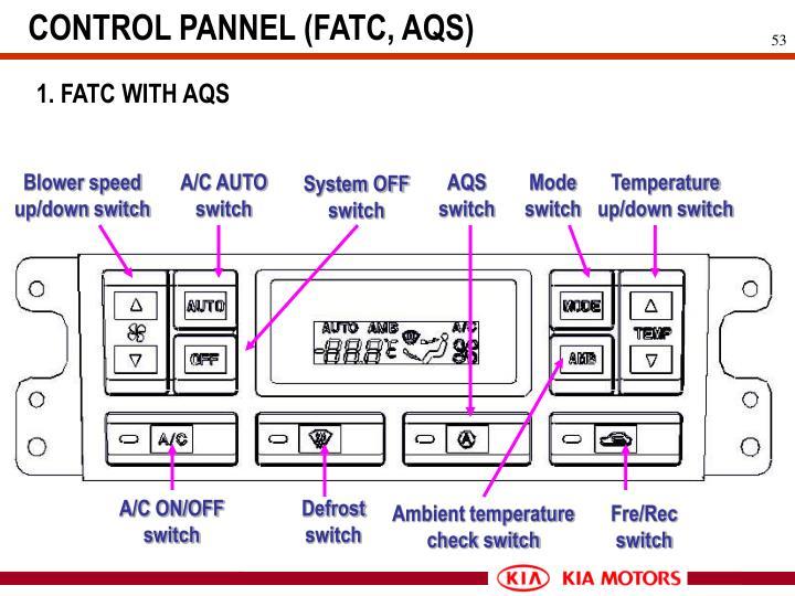 CONTROL PANNEL (FATC, AQS)