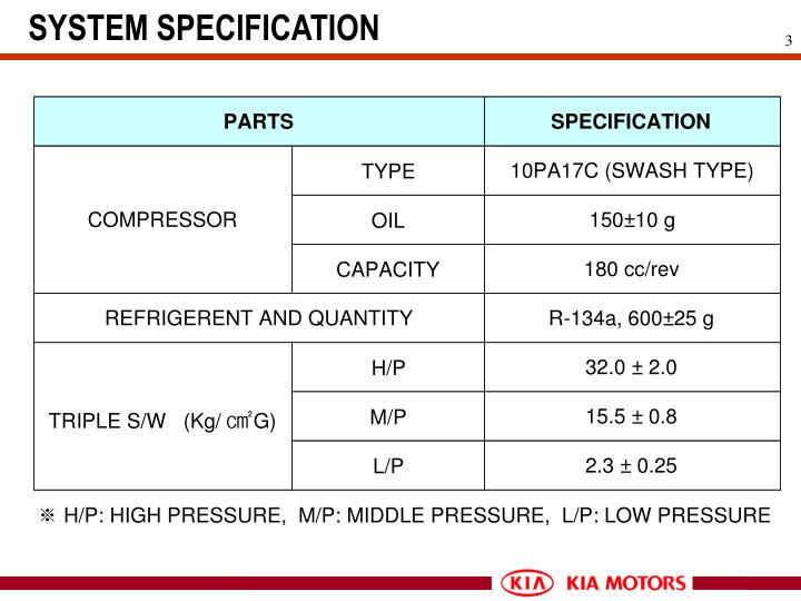 SYSTEM SPECIFICATION