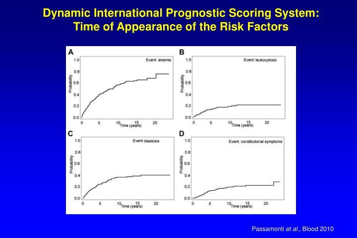 Dynamic International Prognostic Scoring System: